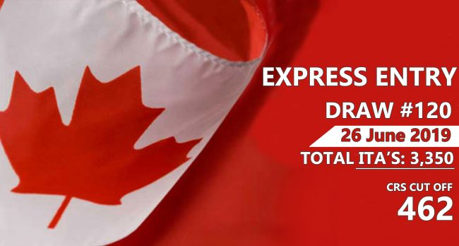 Government of Canada conducts a New Express Entry Draw with